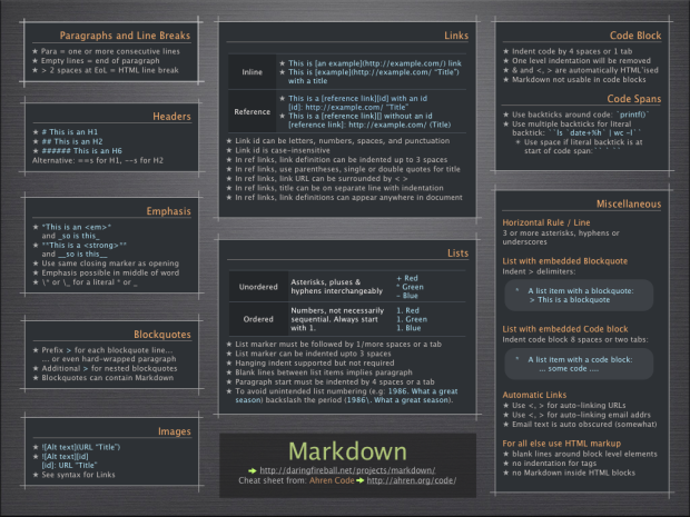 markdown cheat sheet