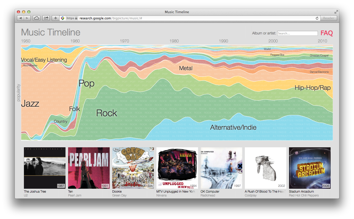 Google Maps the History of Music with Music Timeline
