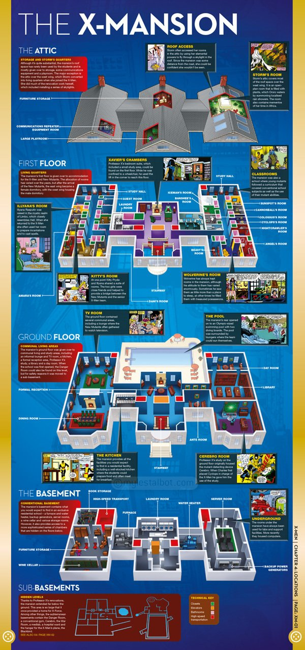 Marvel HQ Infographics X