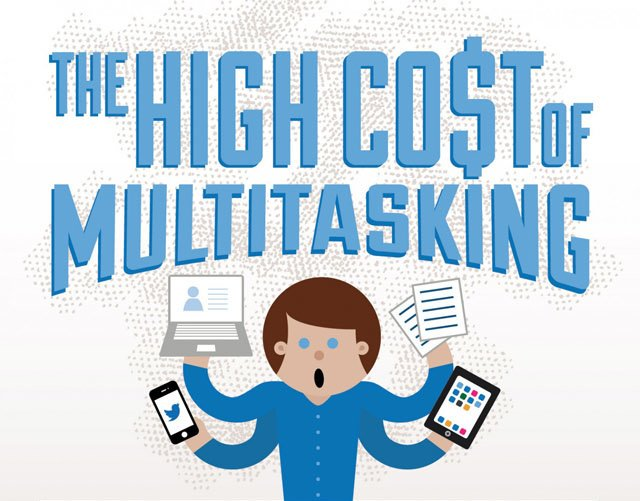 The High Cost of Multitasking [Infographic]