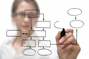 The 10 Commandments of Virtual Management 3