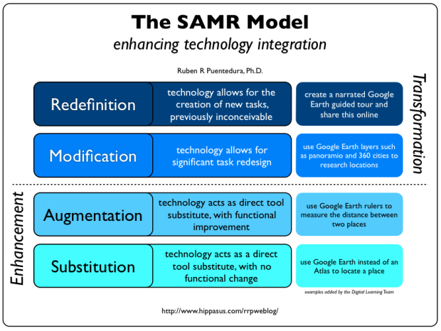 samr-model-graphic