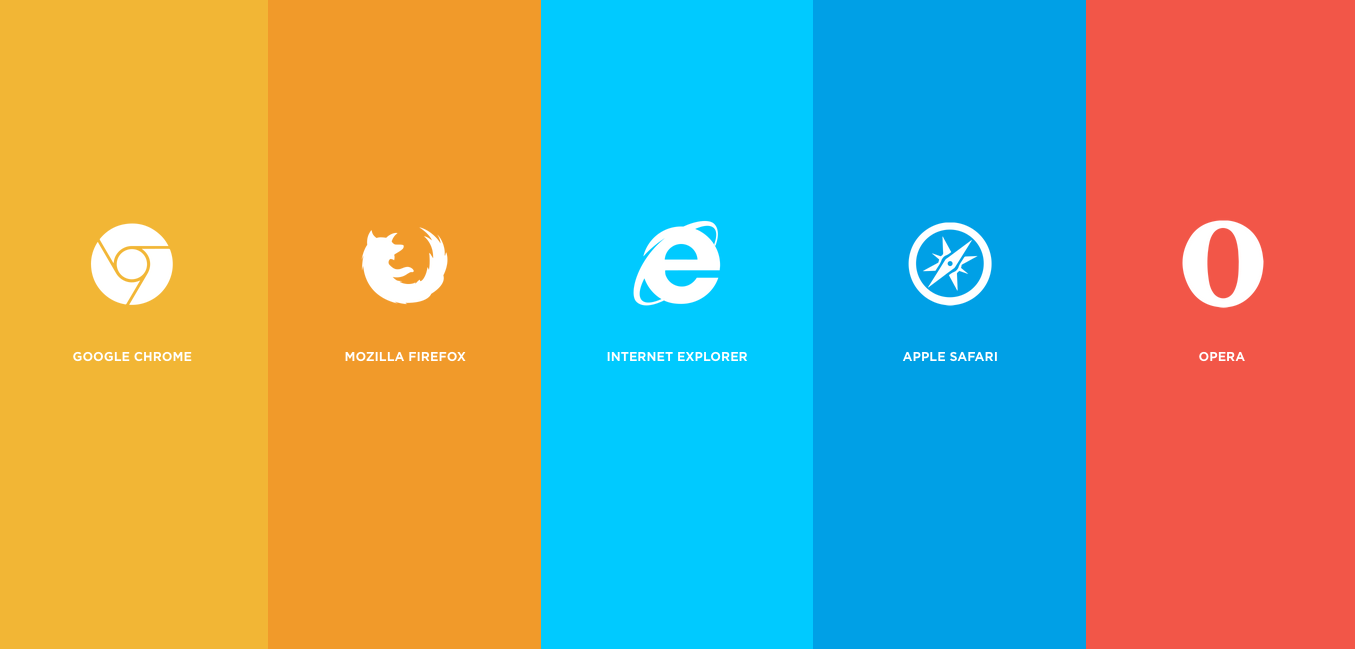 Keeping the Internet Clear of Outdated Browsers