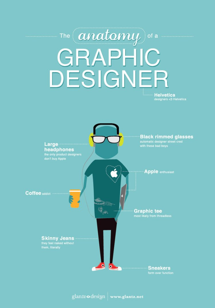 GraphicDesignerAnatomy