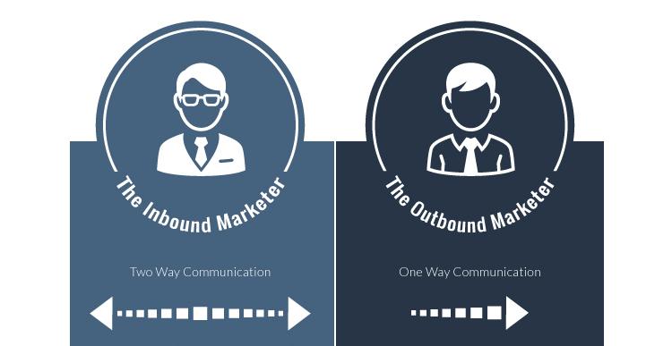 Inbound Marketing vs Outbound Marketing [Infographic]