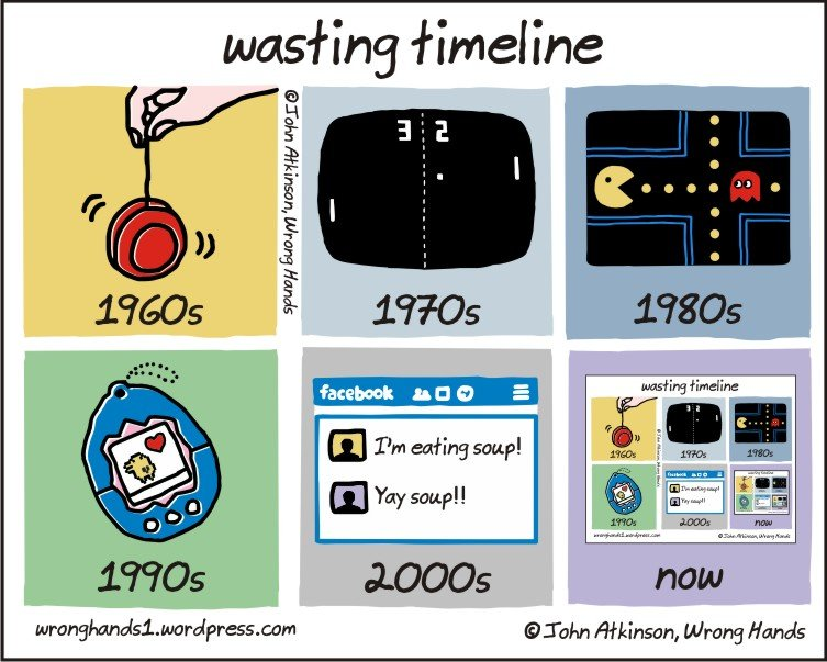 Wasting Time(line) [Comic]