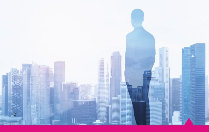 The (Not-So-Secret) Formula Of The Modern CMO [Infographic]