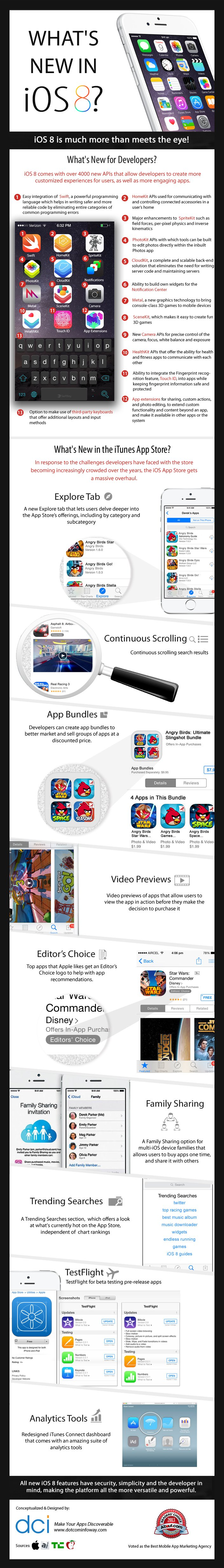 infographic-what-is-new-in-ios8
