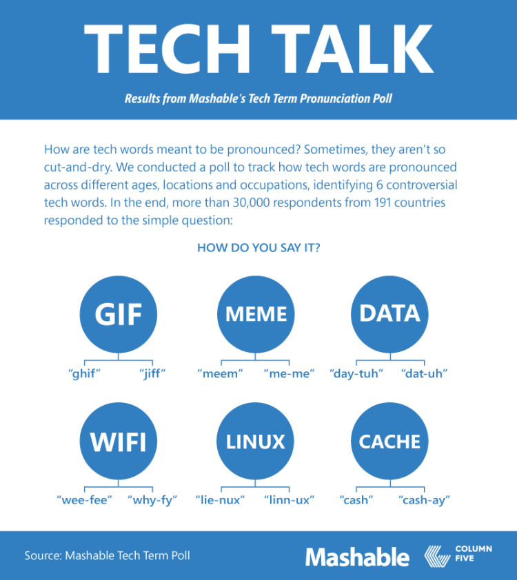 1Mashable_TechSpeakFollowup_Part1-Intro_EDIT