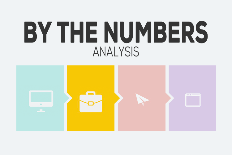 By the Numbers: Analysis