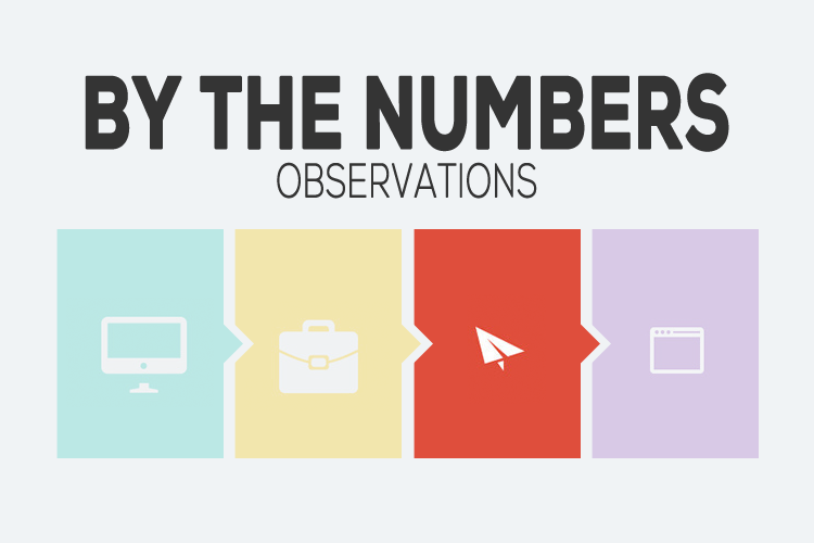 By the Numbers: Observations