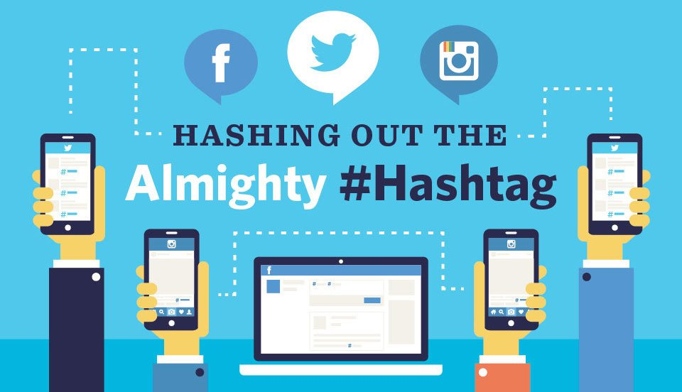 Hashing Out #Hashtags [Infographic]