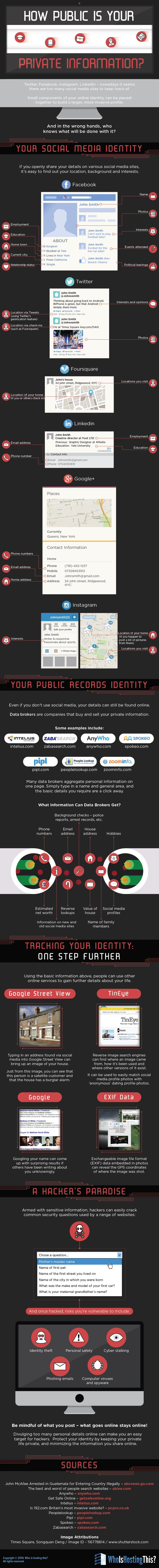How Public Is Your Private Information? [Infographic]