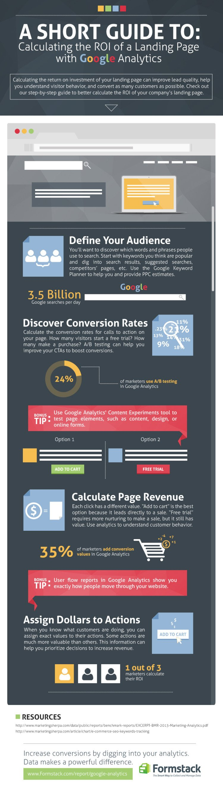 A Short Guide To Calculating the ROI of a Landing Page with Google Analytics [Infographic]