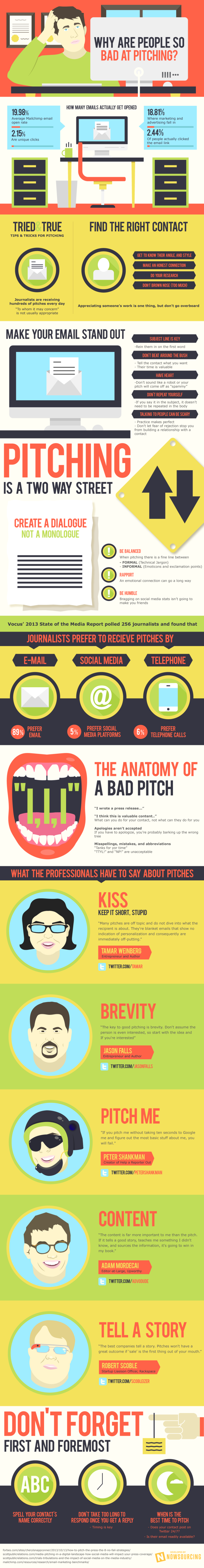 Why Are People So Bad At Pitching [Infographic]