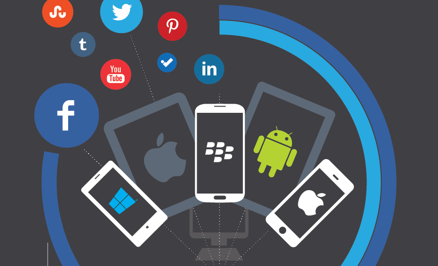 "Why Your Social Media Should Be ""Mobile First"" [Infographic]"