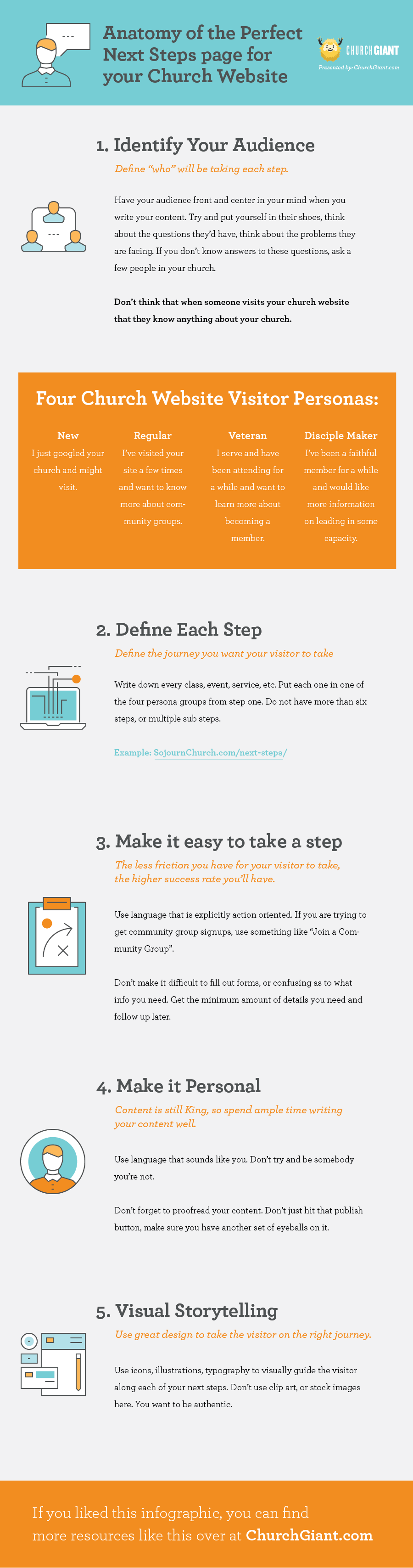 Perfect Next Steps Page for your Church Website