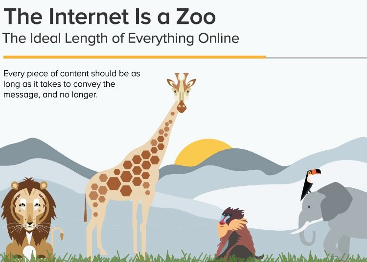 The Optimal Length for Social Media Updates [Infographic]