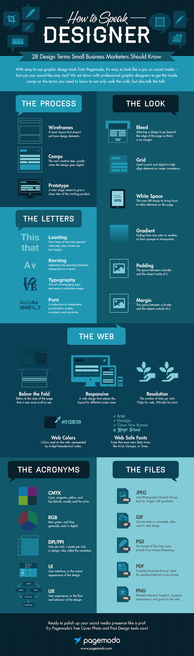 design-terms-infographic