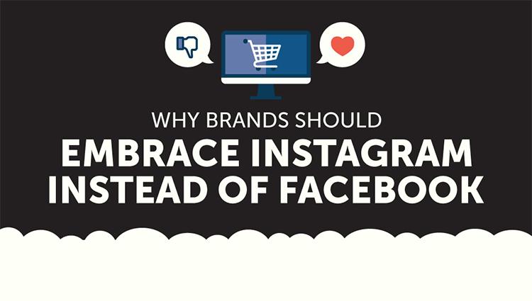 Instagram Instead of Facebook? [Infographic]