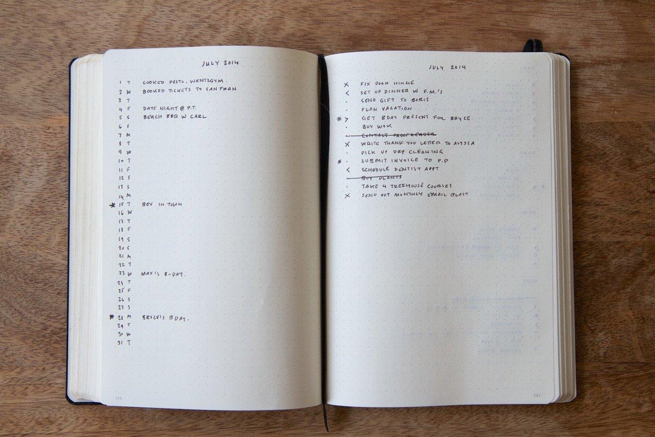 The Bullet Journal: A High Caliber Notebook - ChurchMag