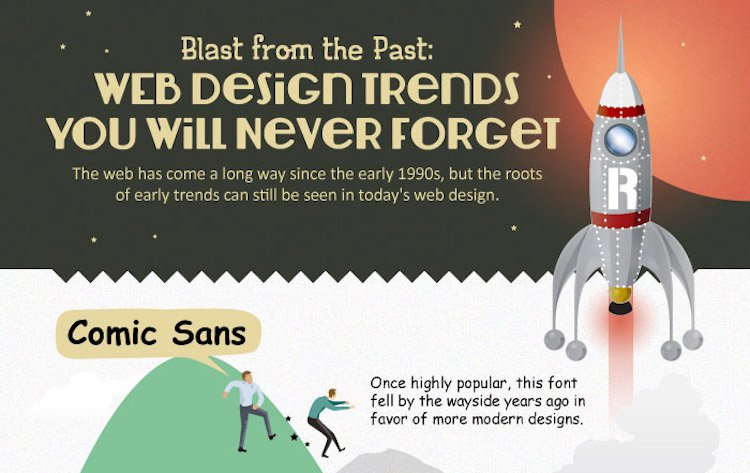 Throwback: A Look At '90s Website Trends [Infographic]