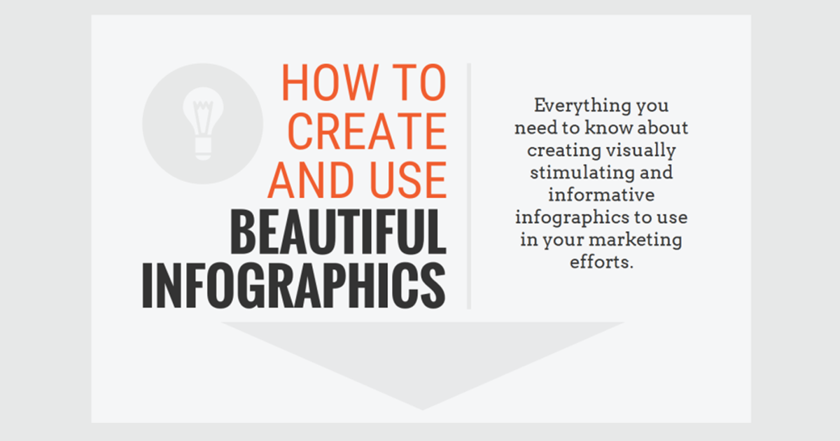 How to Plan, Create, and Promote Infographics [Infographic]