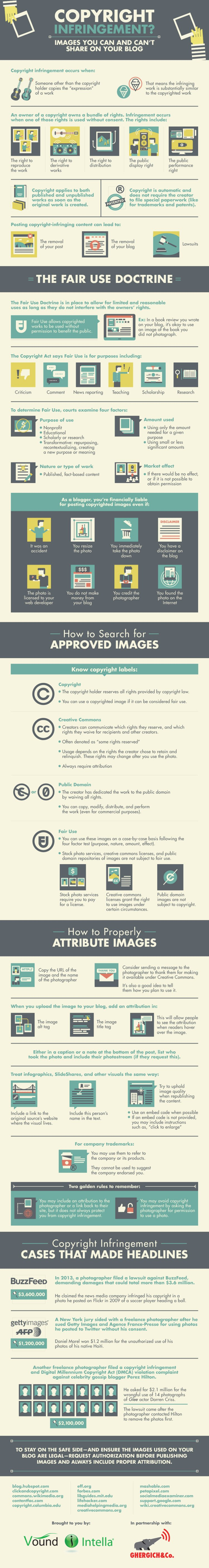 copyright-infringement-infographic