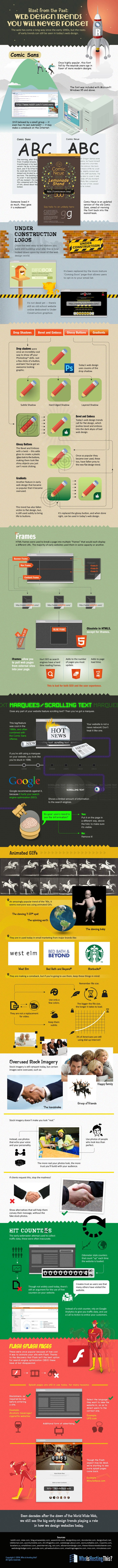 old-90s-web-design-trends-infographic-2