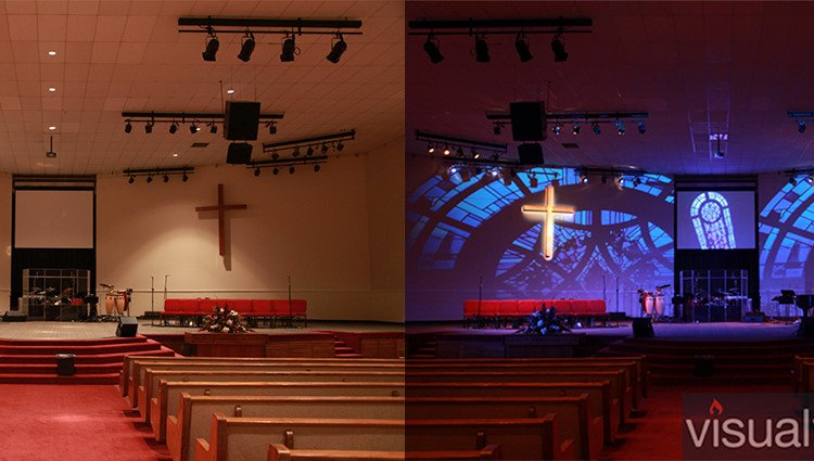 A Case for Environmental Projection in the Church