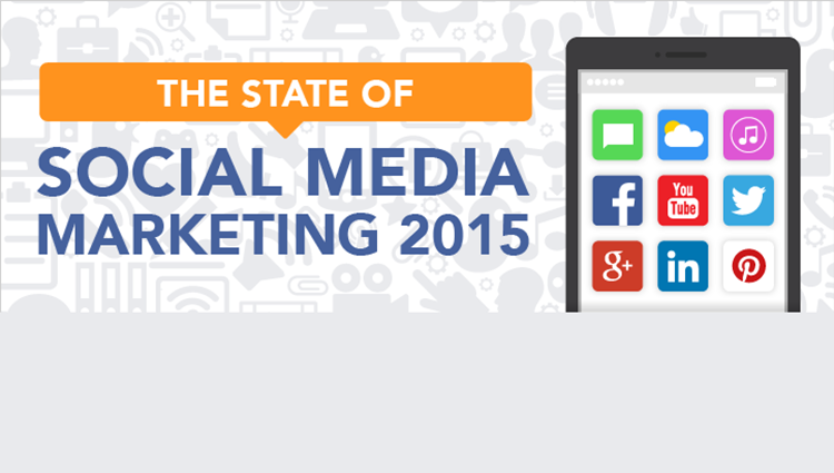 The State of Social Media Marketing 2015 [Infographic]