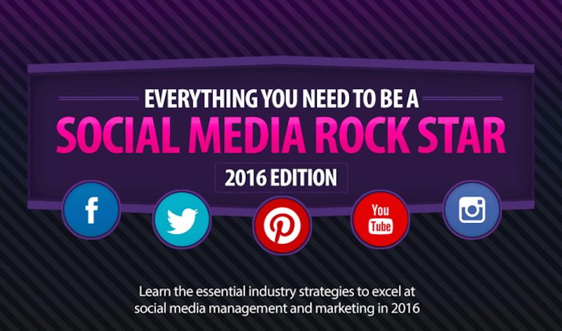 How to Be a Social Media Rock Star in 2016 [Infographic]