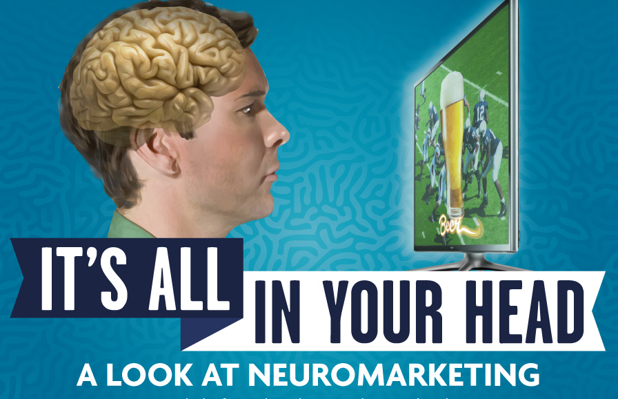 Neuromarketing: Marketing Mind Control [Infographic]
