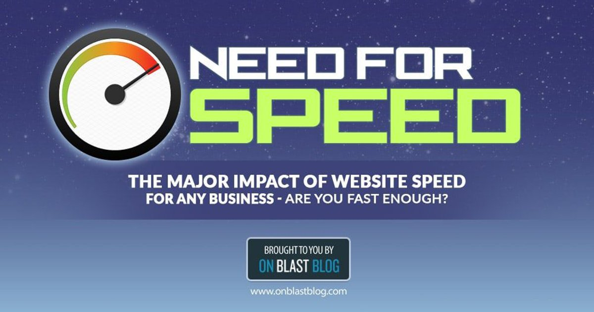 Your Church Website Speed Matters [Infographic]