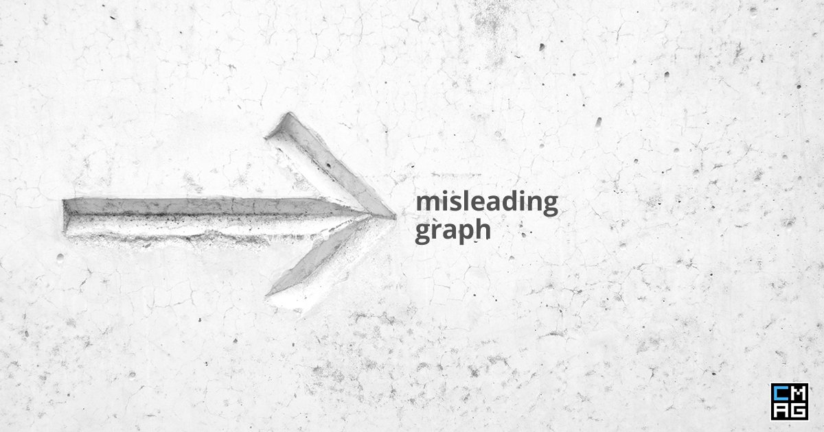 How To Spot A Misleading Graph [Video]